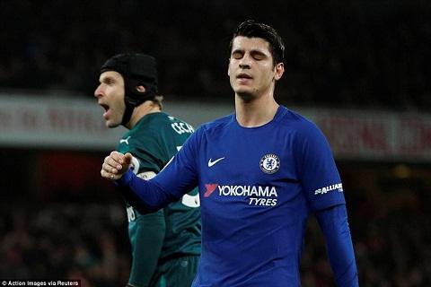 Morata vs Arsenal