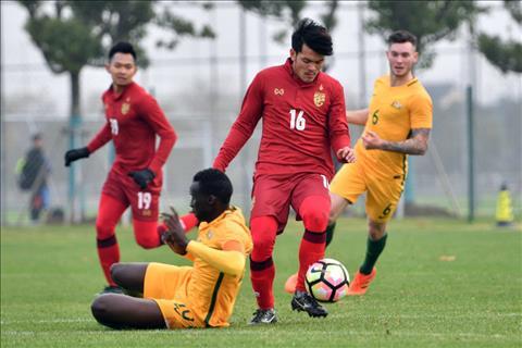 Thua Uc, HLV Thai Lan dua ra loi canh bao voi U23 Viet Nam hinh anh