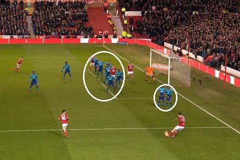 Nottingham 4-2 Arsenal That bai kep cua Arsene Wenger hinh anh 2