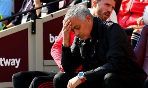Jose Mourinho bi chi trich la khien Man Utd tro nen nham chan.