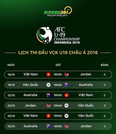 Lịch thi đấu U19 Việt Nam tại AFC U19 Champions 2018 hình ảnh