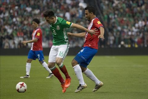 Mexico vs Costa Rica 08h30 ngày 1210 (Giao hữu quốc tế) hình ảnh