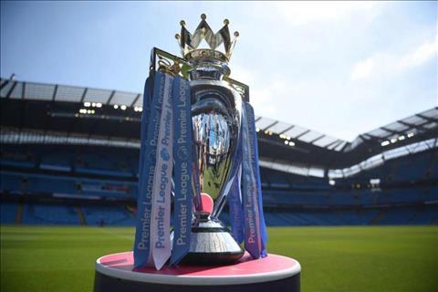 Co hoi vo dich Premier League cua Man Utd thap nhat trong nhom Big Six.