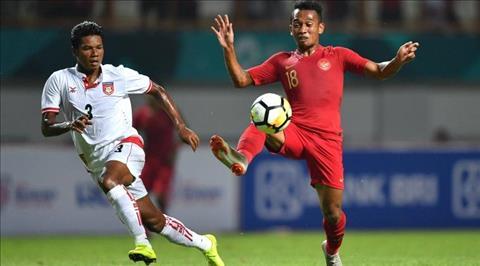 ĐT Myanmar thua thảm trước thềm AFF Cup 2018 hình ảnh