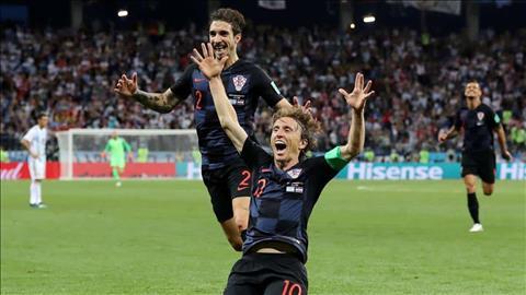 Croatia vs Jordan 01h45 ngày 1610 (Giao hữu quốc tế) hình ảnh