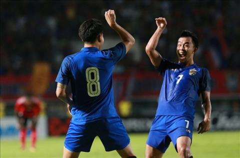 ĐT Thái Lan thị uy sức mạnh trước thềm AFF Cup 2018 hình ảnh