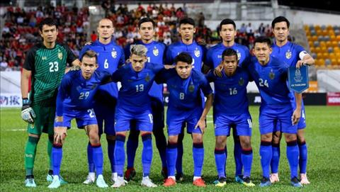 Thailand won five international matches for the AFF 2018 Cup.