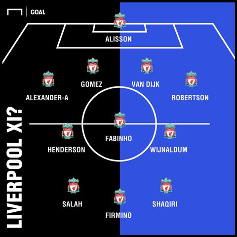Doi hinh toi uu cua Liverpool truoc Huddersfield