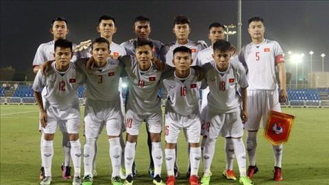 Trực tiếp U19 Việt Nam vs U19 Jordan xem bóng đá U19 châu Á 2018 hình ảnh