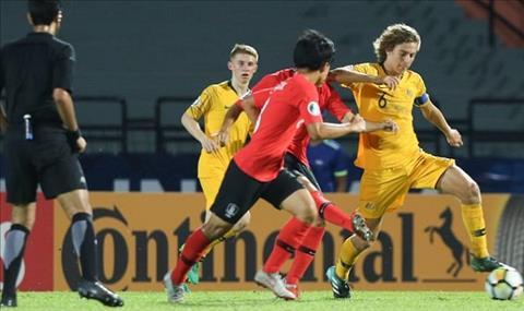 Link xem trực tiếp U19 Hàn Quốc vs U19 Australia U19 Châu Á 2018 hình ảnh