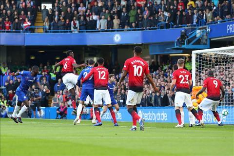 Kết quả vòng 9 Ngoại hạng Anh 201819 tối hôm nay 20102018 hình ảnh