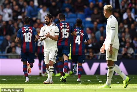 Sergio Ramos phát biểu trận Real Madrid 1-2 Levante hình ảnh