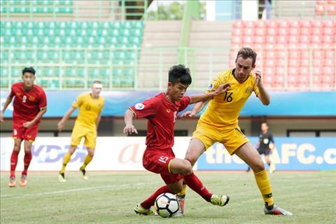 U19 Việt Nam thua thảm ở VCK U19 châu Á Nỗi lo cho tương lai hình ảnh