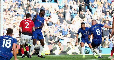 David Luiz phát biểu trận Chelsea vs MU chỉ trích sự phản bóng đá hình ảnh