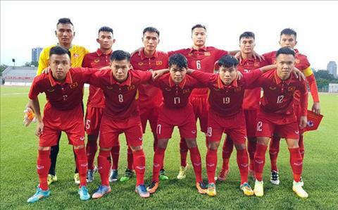 Link xem trực tiếp U19 Australia vs U19 Việt Nam hôm nay 2210 hình ảnh