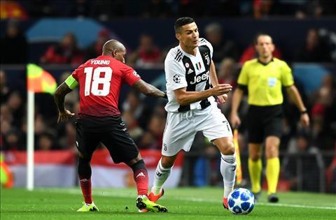 Ronaldo dong vai chim moi tran M.U vs Juventus