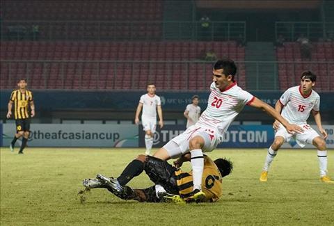 U19 Malaysia để lại tiếng xấu sau pha đạp gãy chân đối thủ  hình ảnh