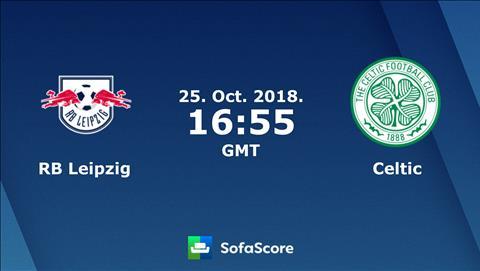 Leipzig vs Celtic 23h55 ngày 2510 (Europa League 201819) hình ảnh