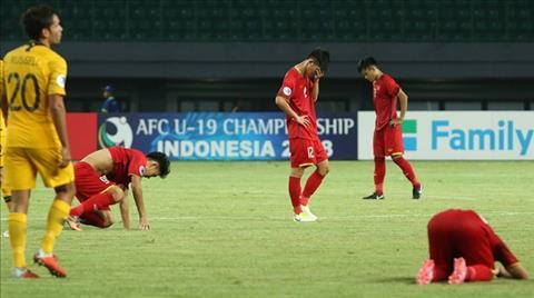 DT U19 Viet Nam