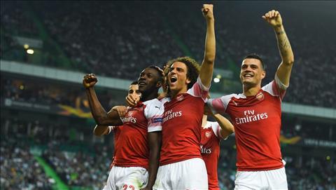 HLV Emery phát biểu trận Sporting Lisbon vs Arsenal hình ảnh