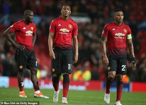 Mối quan hệ độc hại Mou-United Khổ đau cho nhau bao giờ mới chấm dứt hình ảnh 2