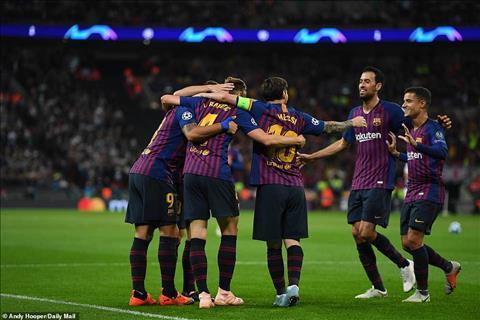 Dư âm Tottenham vs Barca 2-4 Tử thần đích thực hình ảnh