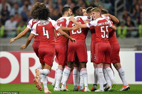 Thống kê FK Qarabag vs Arsenal - Vòng bảng Europa League 201819 hình ảnh