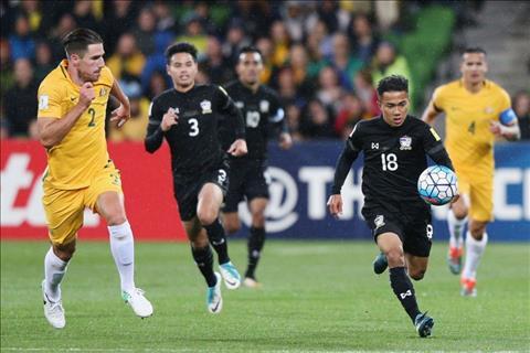 ĐT Thái Lan tiếp tục gây sốc trước thềm AFF Cup 2018 hình ảnh