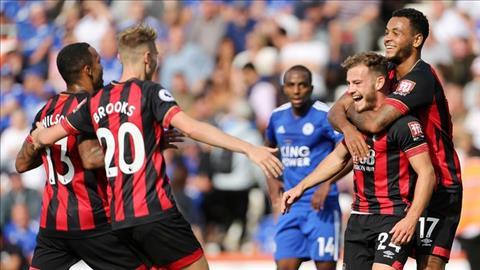 Nhận định Bournemouth vs Liverpool 19h30 ngày 812 hình ảnh