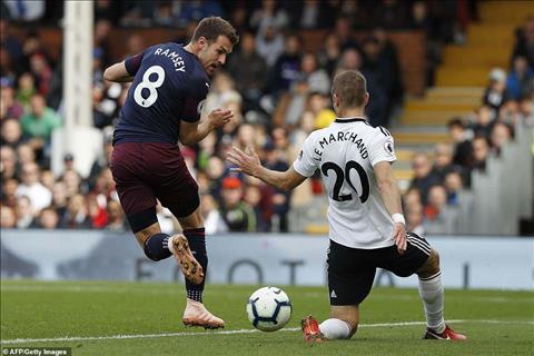 Thực hư vụ Liverpool mua Aaron Ramsey vào tháng 1 năm 2019 hình ảnh