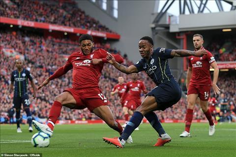 Dư âm Liverpool 0-0 Man City Thận trọng, toan tính và nụ cười của… Mourinho hình ảnh 2