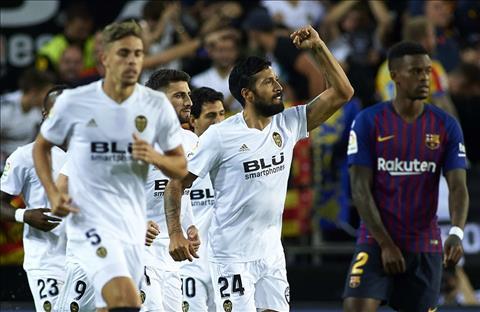 Barca lại mất điểm ở La Liga Gánh nặng đã oằn vai Messi hình ảnh 2