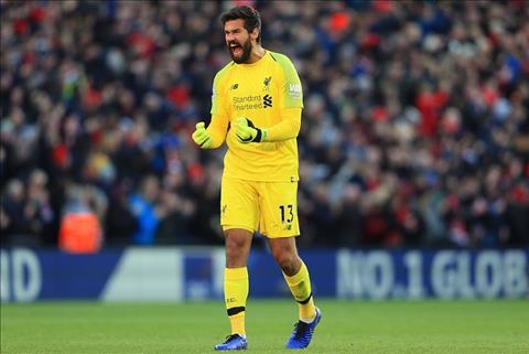 Dư âm Liverpool vs Fulham 2-0 Chiến công của hàng thủ hình ảnh