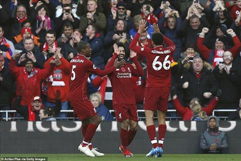 Liverpool 2-0 Fulham