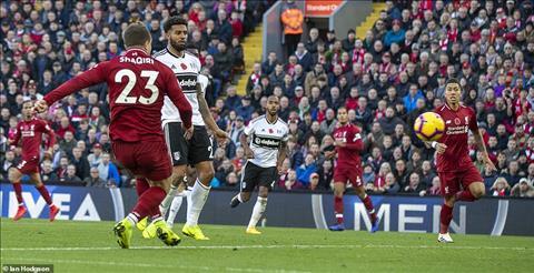 Shaqiri tran Liverpool vs Fulham