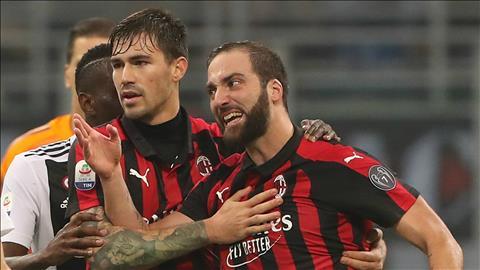 AC Milan phũ phàng với Gonzalo Higuain hình ảnh 2
