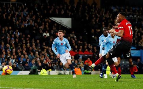 Man City thắng thuyết phục MU Vì thành Manchester giờ có màu xanh hình ảnh 2