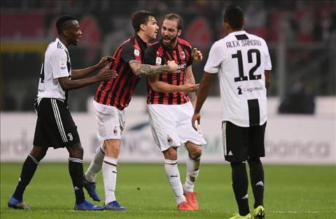 """HLV Milan ly giai cho """"con dien"""" cua Higuain truoc Juventus"""
