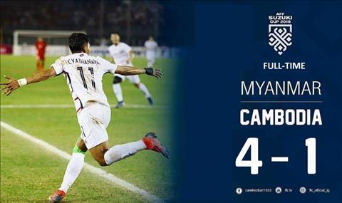 Tran thua Myanmar khien co hoi di tiep cua DT Campuchia cuc ky mong manh.