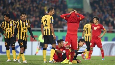 Malaysia tung choi xau ra sao truoc Viet Nam tai AFF Cup 2014?