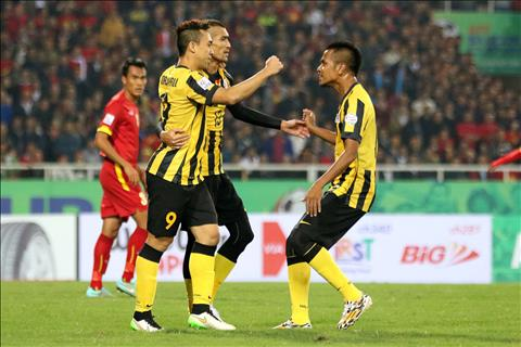 Viet Nam thua tham Malaysia tai ban ket AFF Cup 2014 sau nhung sai lam chet nguoi cua hang thu
