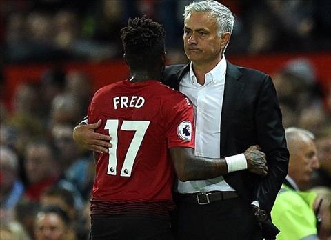 Fred Mourinho