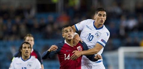 Síp vs Bulgaria 02h45 ngày 1711 (UEFA Nations League 201819) hình ảnh