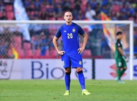 ĐT Thái Lan sớm chia tay một cầu thủ tại AFF Cup 2018 hình ảnh