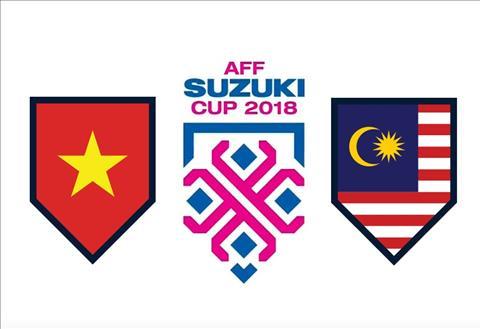 Lịch thi đấu AFF Suzuki Cup hôm nay 1611 trực tiếp AFF trên VTV hình ảnh
