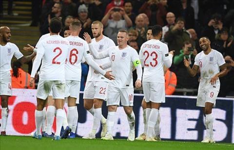 Doi tuyen Anh vs Croatia