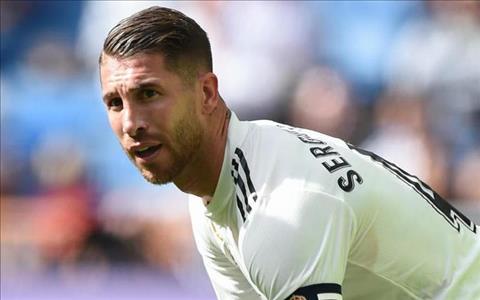 Virgil van Dijk phát biểu về Sergio Ramos hình ảnh