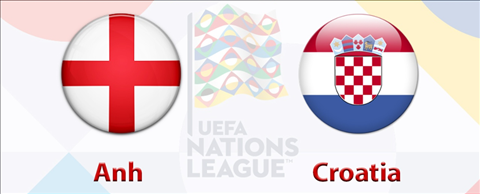 4th Division of England vs. Croatia A League Nations Nations