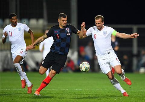 Harry Kane phát biểu trận Anh vs Croatia hình ảnh