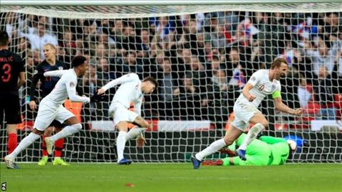 Thống kê Anh vs Croatia - Vòng bảng UEFA Nations League hình ảnh